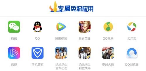 部落冲突腾讯版属于王卡应用吗