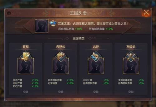 魔法门之英雄无敌:王朝7